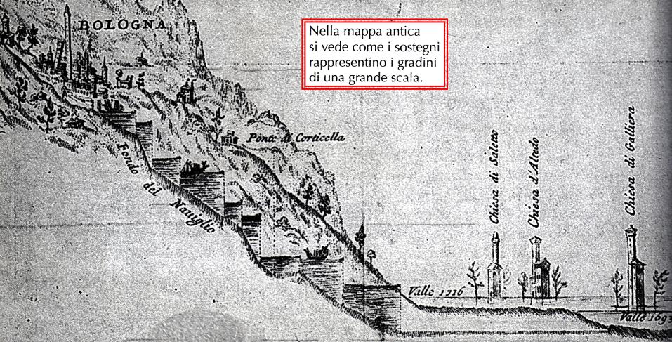 Sostegni Navile vecchia mappa (da libro Tiziano Costa)